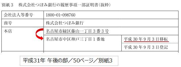 平成31年試験問題50ページ別紙3